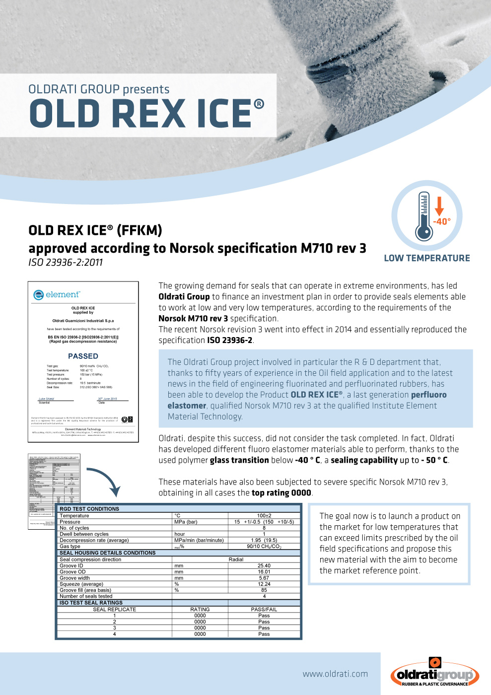 Oldrati Group Presents OLD REX ICE® (FFKM)