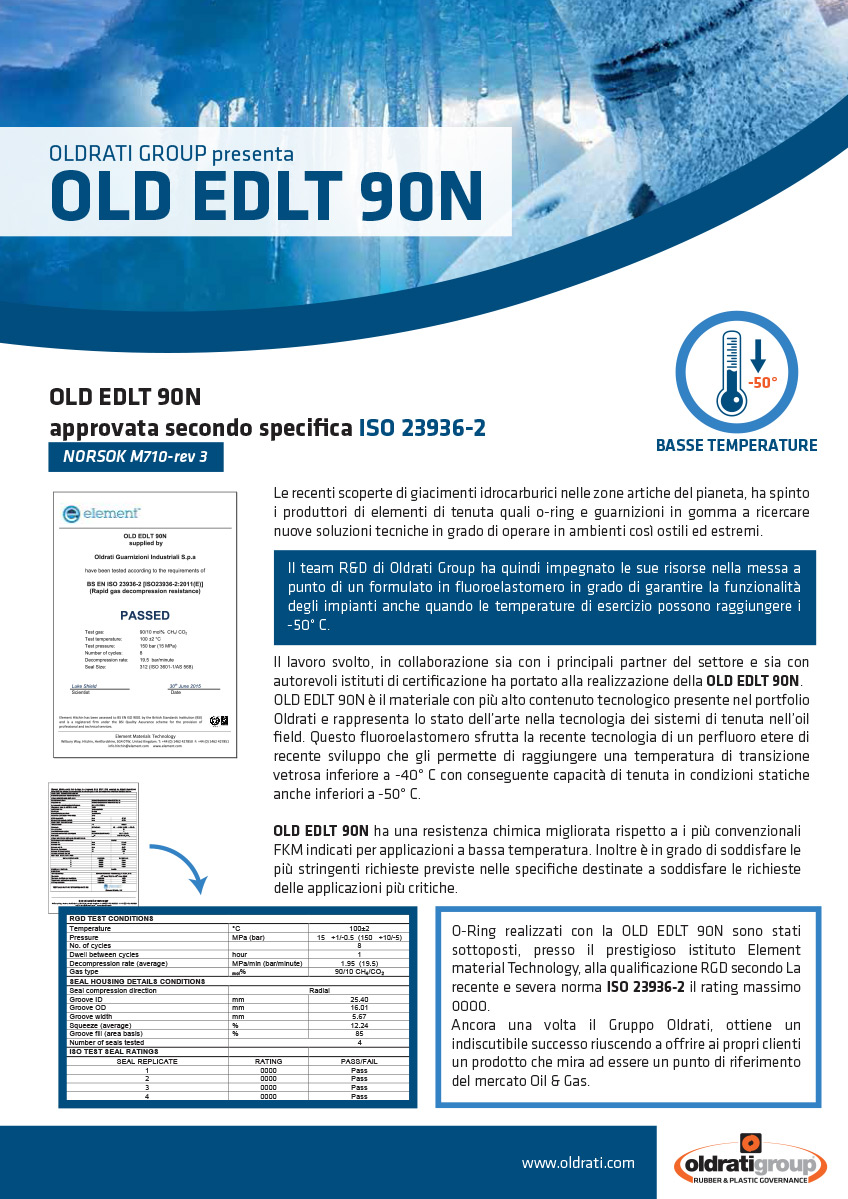 OLD EDLT 90N Approved According To ISO 23936-2 SPECIFICATION (NORSOK M710-rev 3)